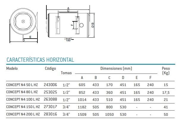 Dimensiones Concept N4 Horizontal