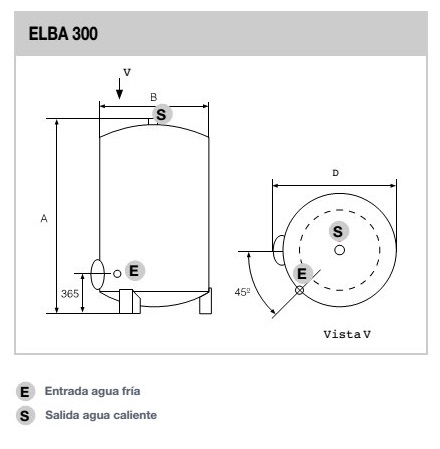 Termo Elba 300