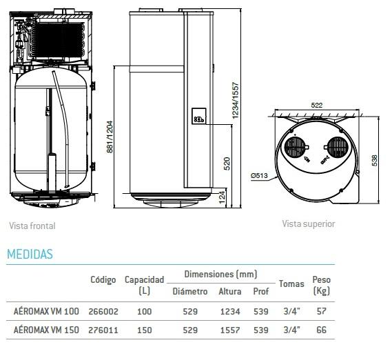 Dimenciones bomba de calor Aeromax Thermor