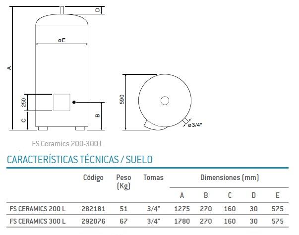 Dimensiones FS Ceramics Pro