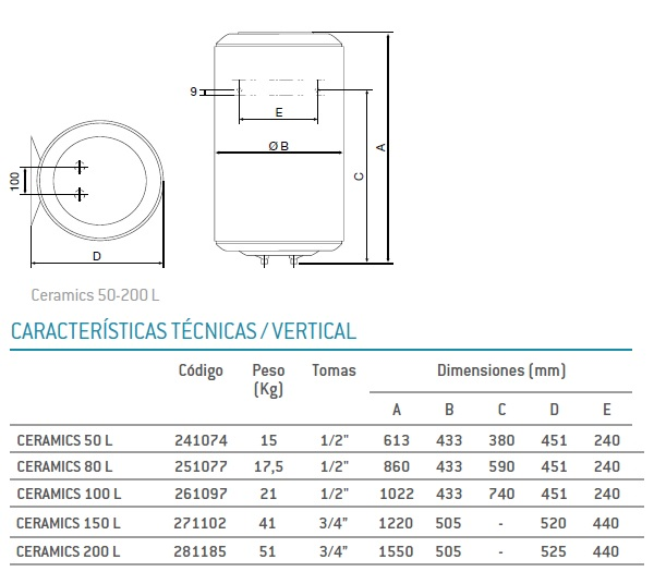Dimensiones Ceramics Pro Thermor