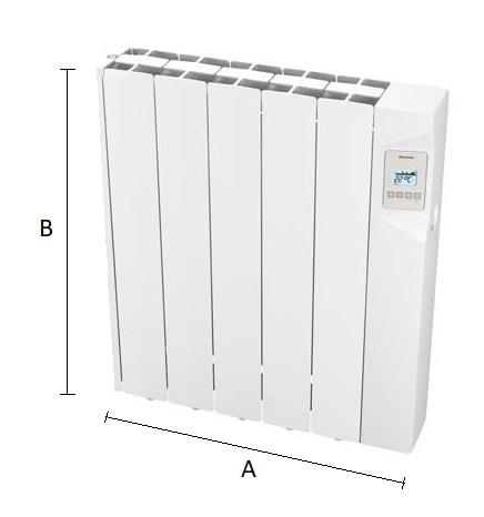 Dimensiones del radiador eléctrico Ducasa AVANT WIFI 750