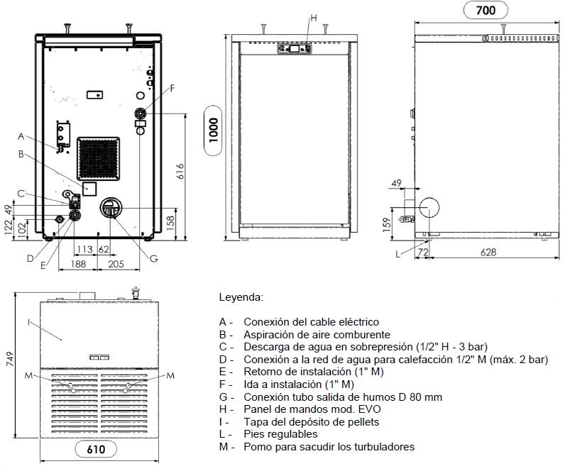 Dimensiones Termoestufa Pellets 19 kW Ferroli Alda T 18