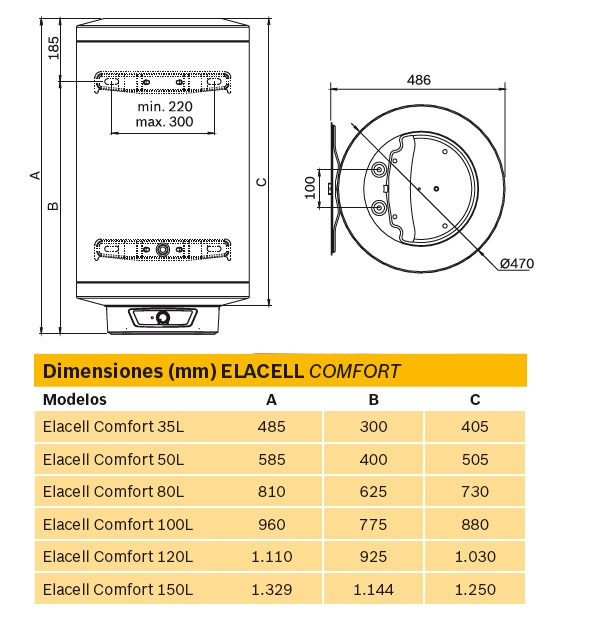 Dimensiones Junkers Elacell Comfort