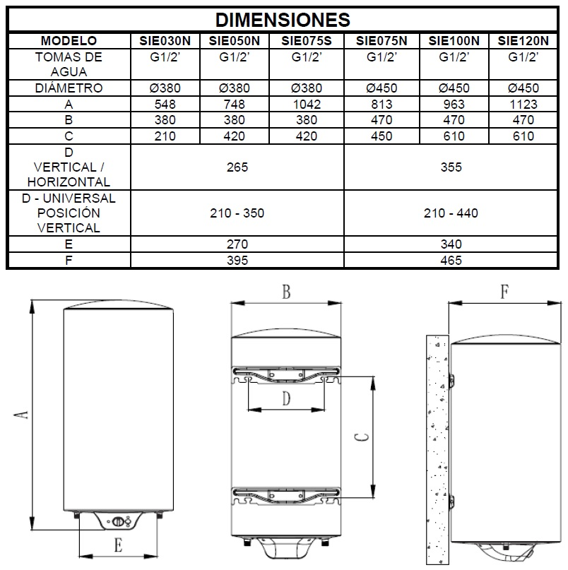 Dimensiones Termo eléctrico Aparici SIE-N Media Capacidad