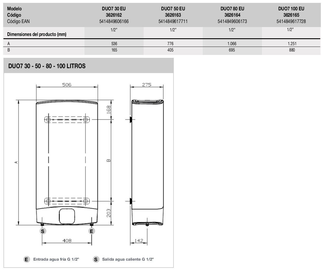 Dimensiones termo Fleck eléctrico DUO7 80 EU