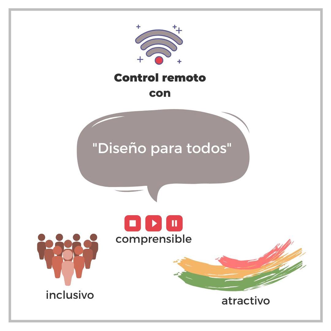 Control Remoto Domótica