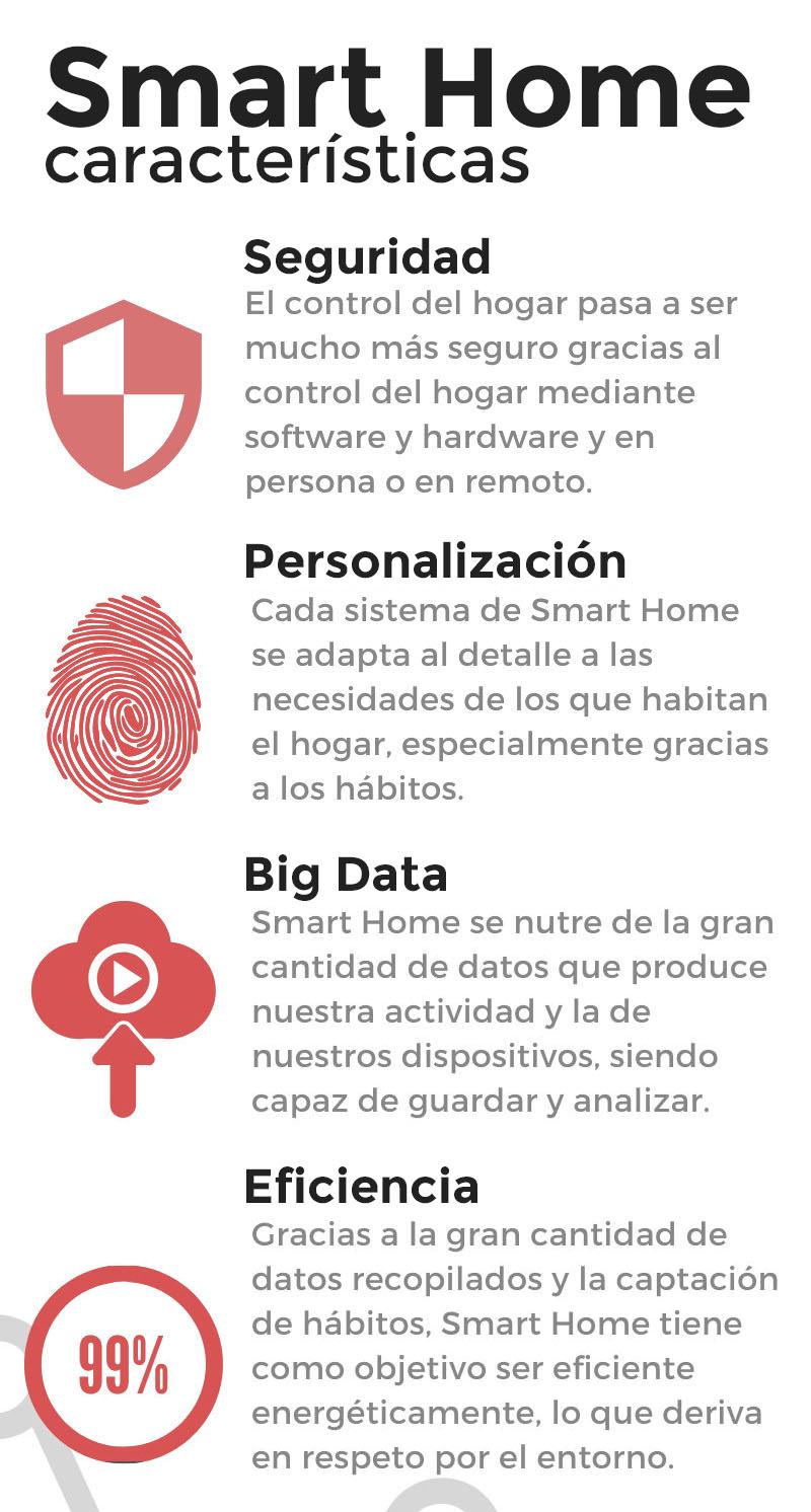 Qué es  Smart Home - Características