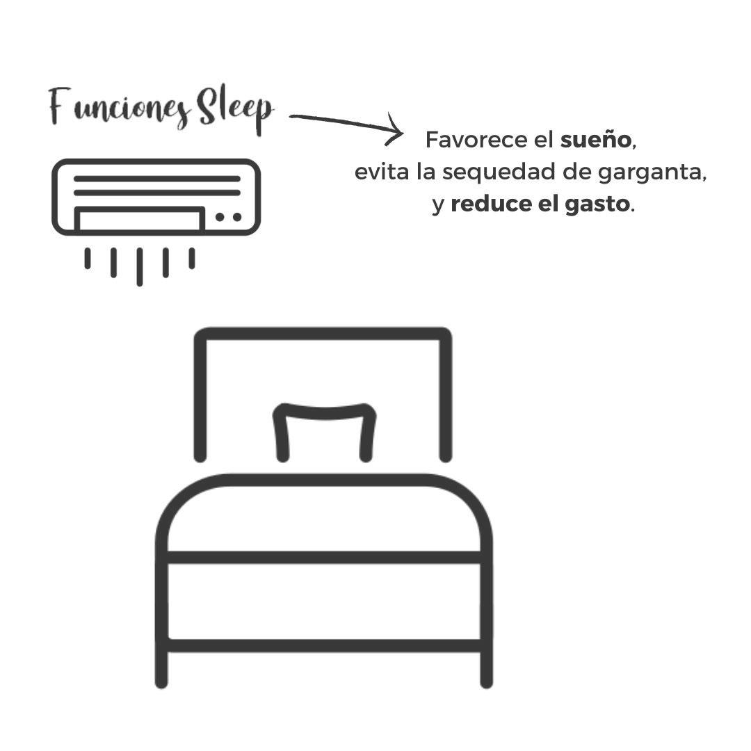 Aire acondicionado función sleep