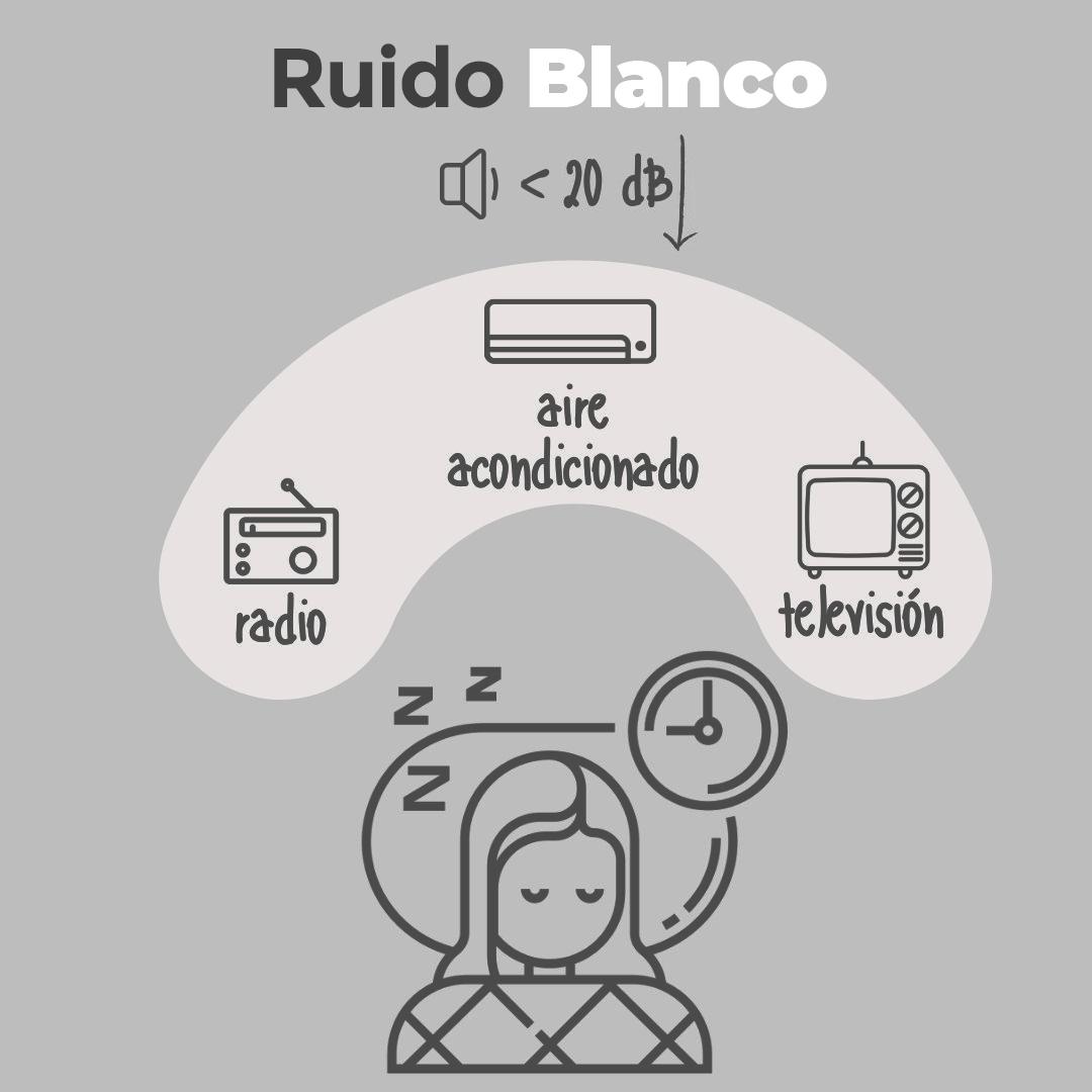 Ruido Blanco Aire Acondicionado Radio TV