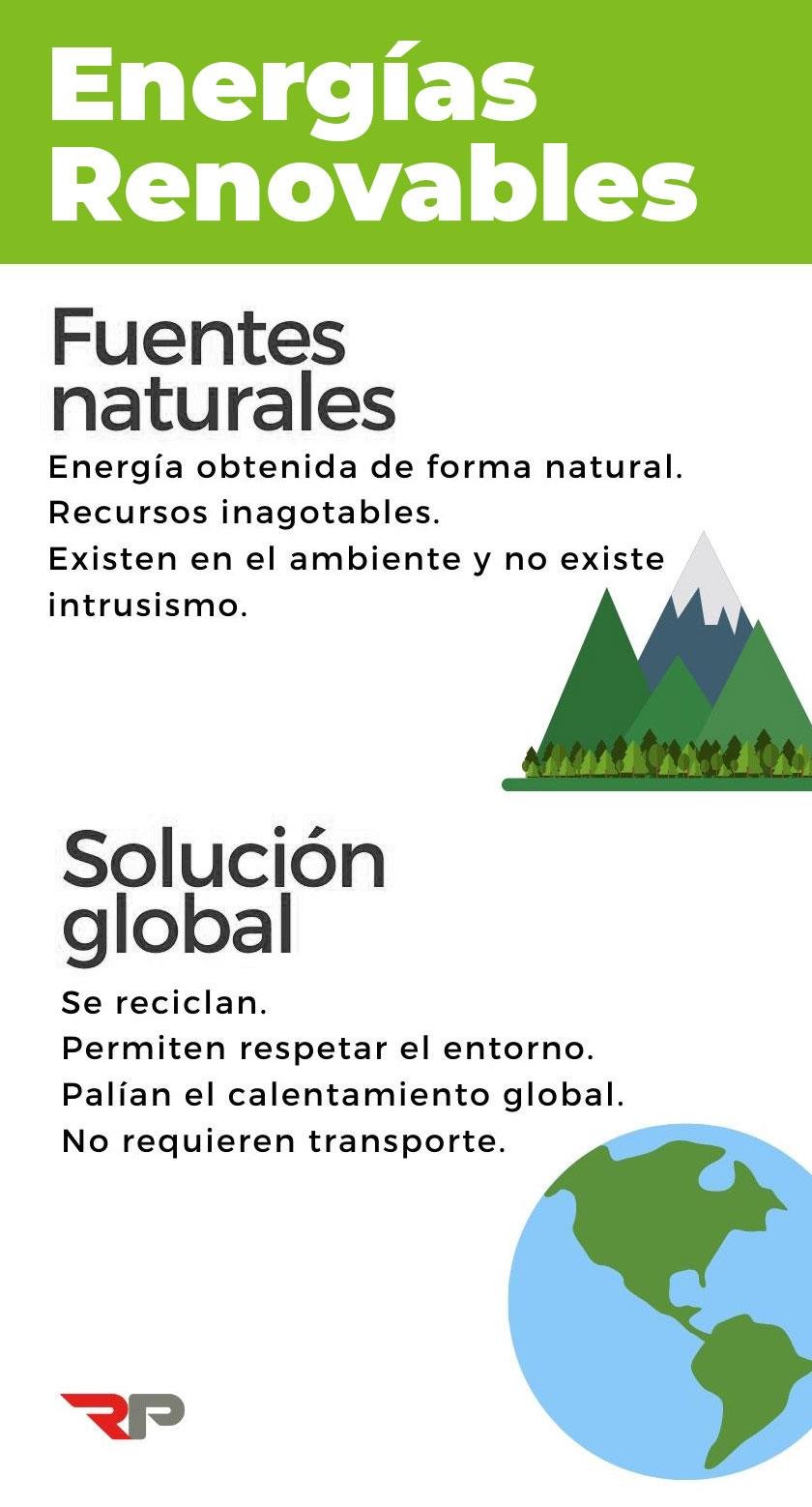 Energías renovables solución global