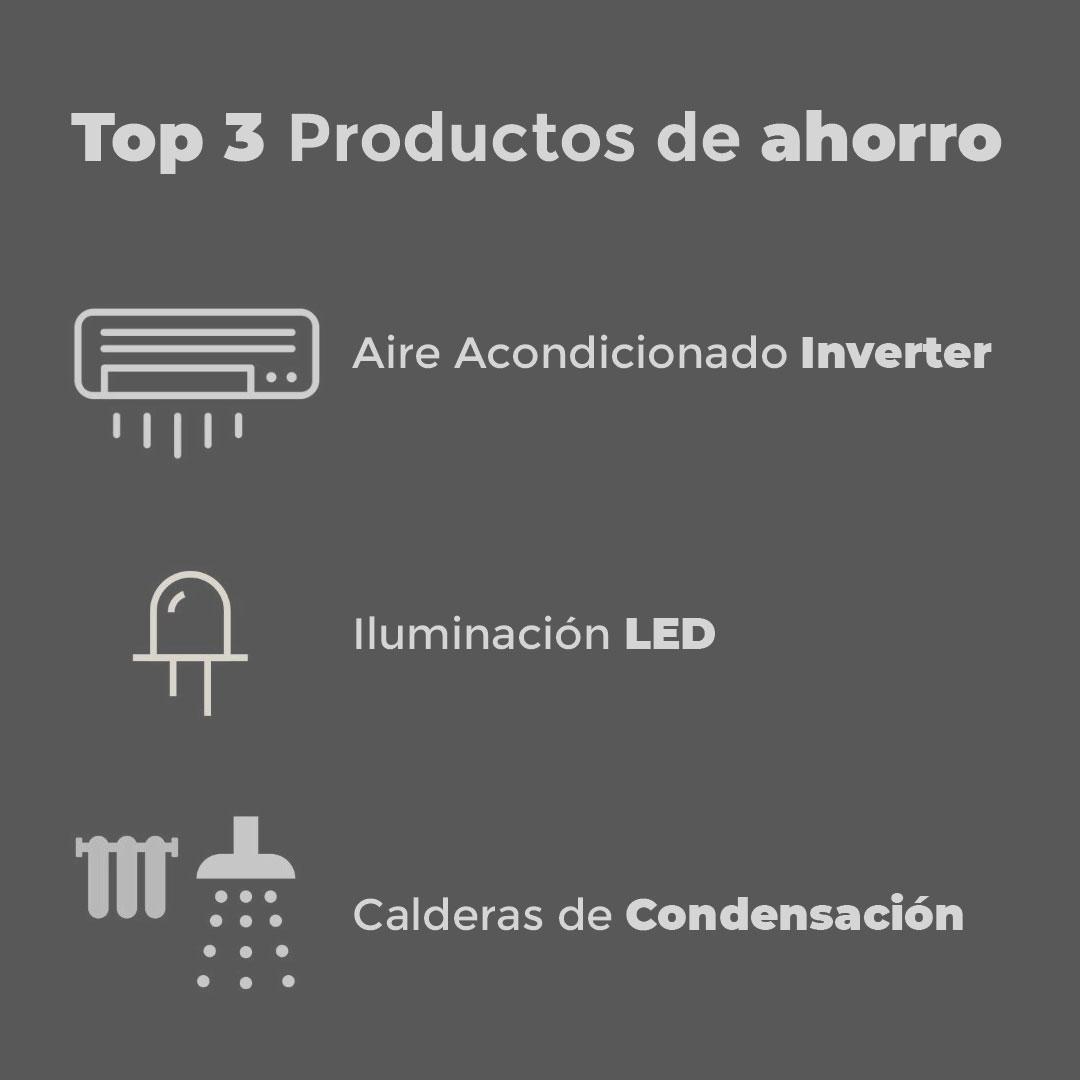 Top 3 Productos Ahorro Energético
