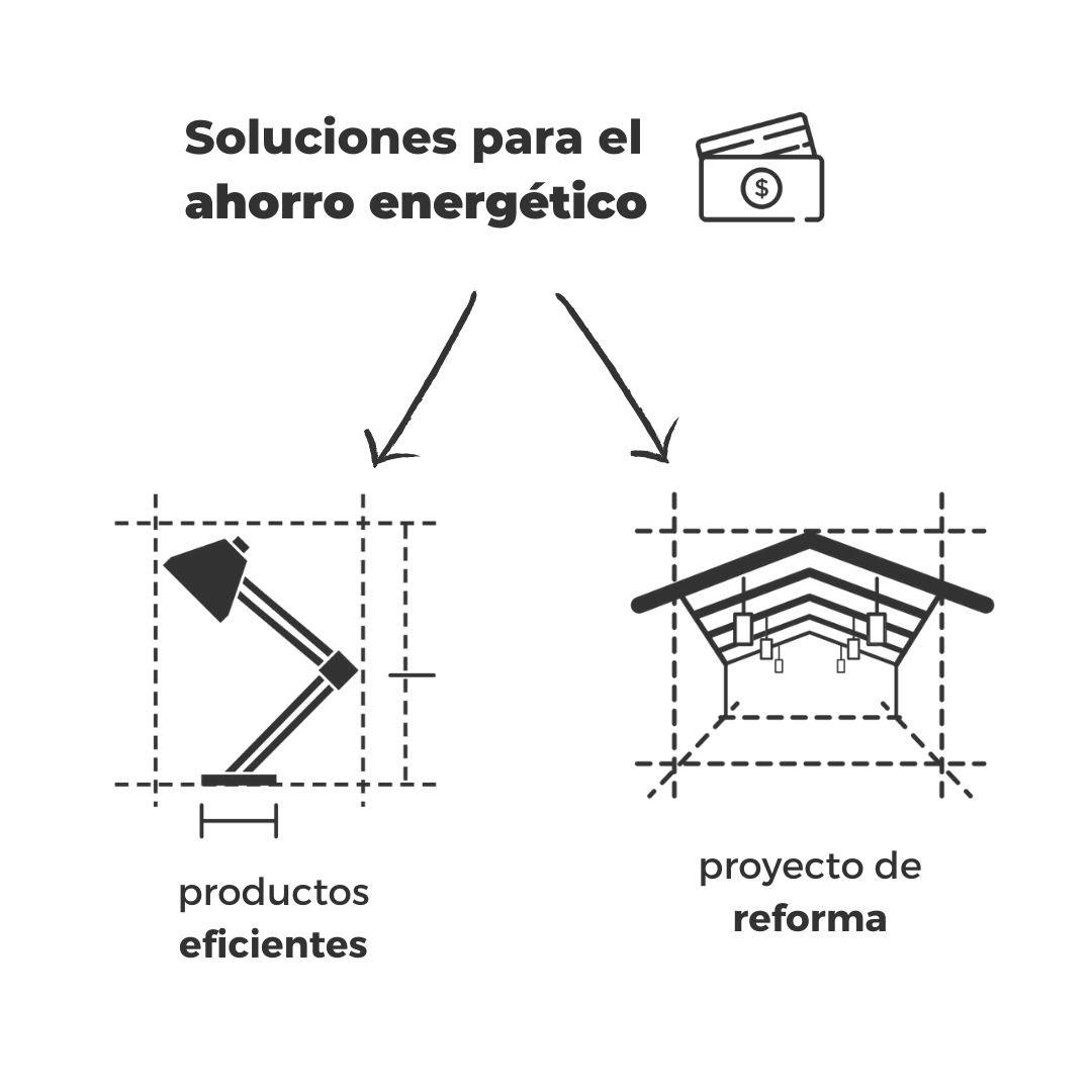Soluciones para ahorro energía