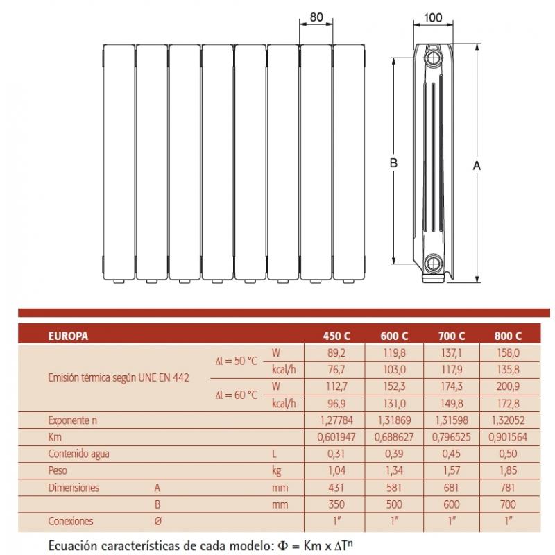 Esquema técnico radiador FERROLI EUROPA 450
