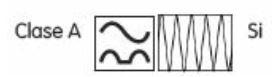 Símbolo de interruptor diferencial Superinmunizado Clase A