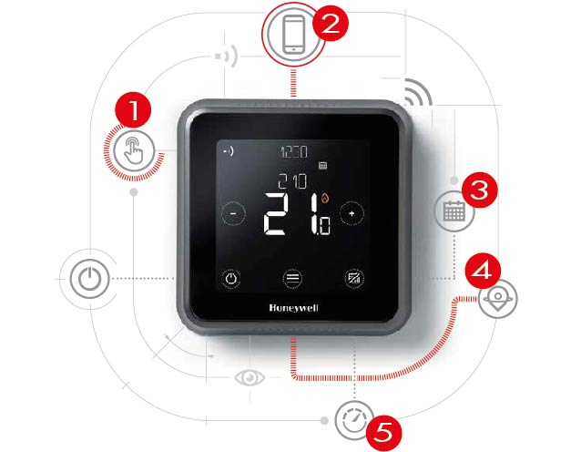 Ventajas del Termostato Wifi Honeywell Lyric T6 Inteligente