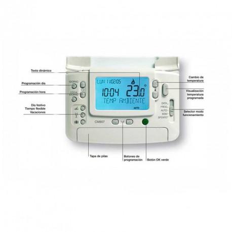 Termostato digital ambiente diario Chronotherm Honeywell CM907