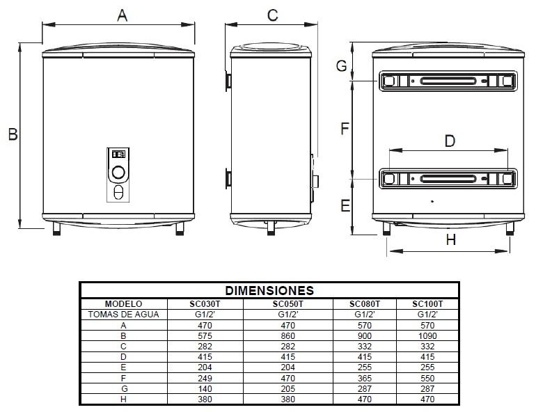Dimensiones Termo eléctrico Aparici horizontal / vertical SC-T
