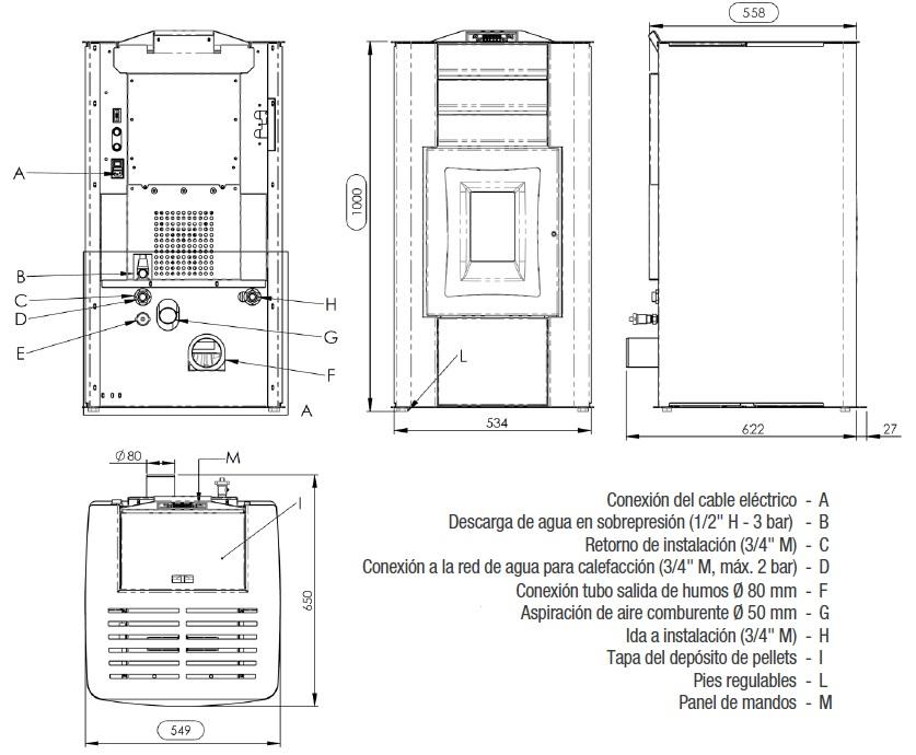 Dimensiones estufa pellets canalizable Ferroli