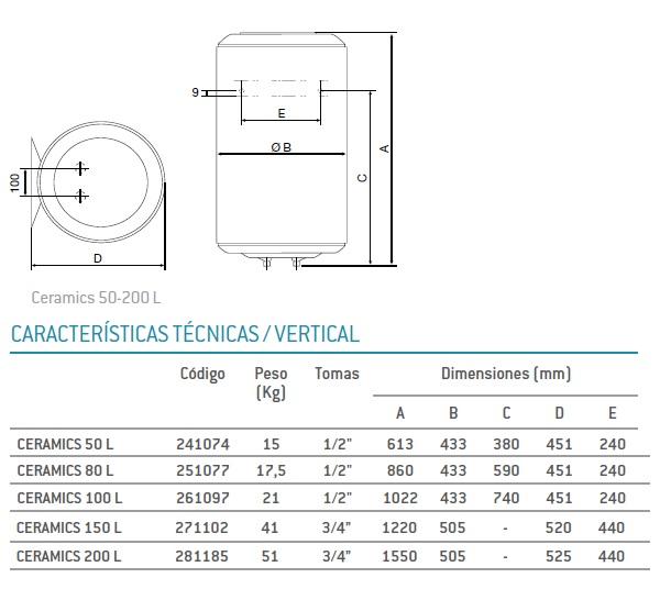 Dimensiones Ceramics Pro Thermor