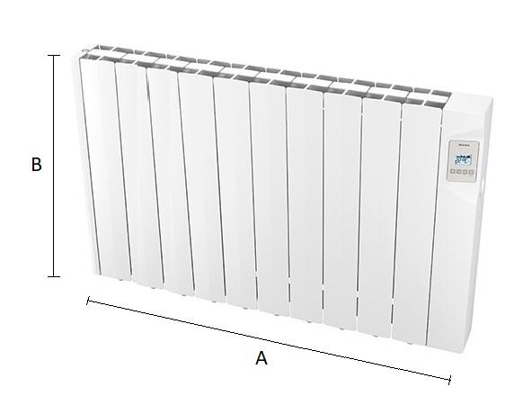 Dimensiones del radiador eléctrico Ducasa AVANT WIFI 1500