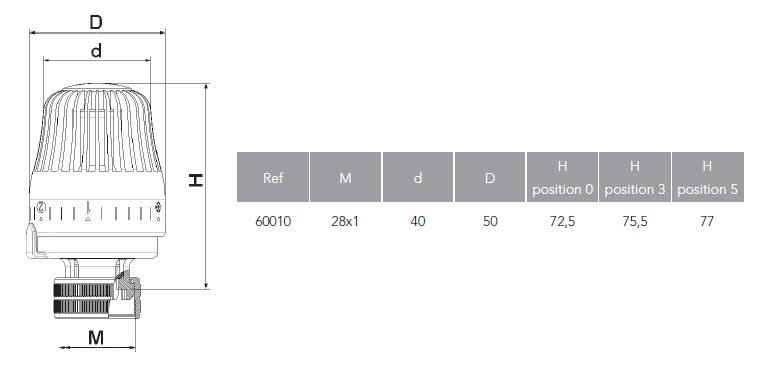 Dimensiones Cabezal trmostático Orkli Harmony para llave termostatizable