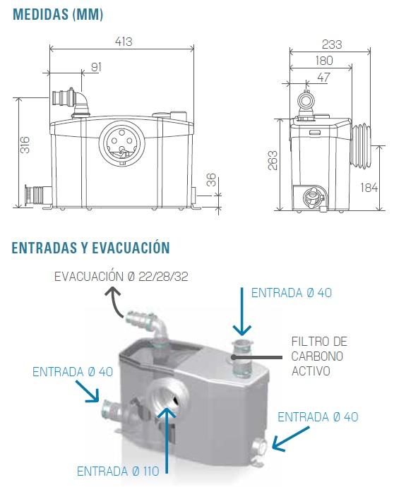 Dimensiones Triturador SANIPRO SFA