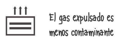 Caldera Bajo Nox - El gas expulsado es menos contaminante