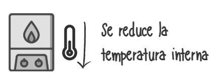 Calderas bajo nox se reduce la temperatura interna