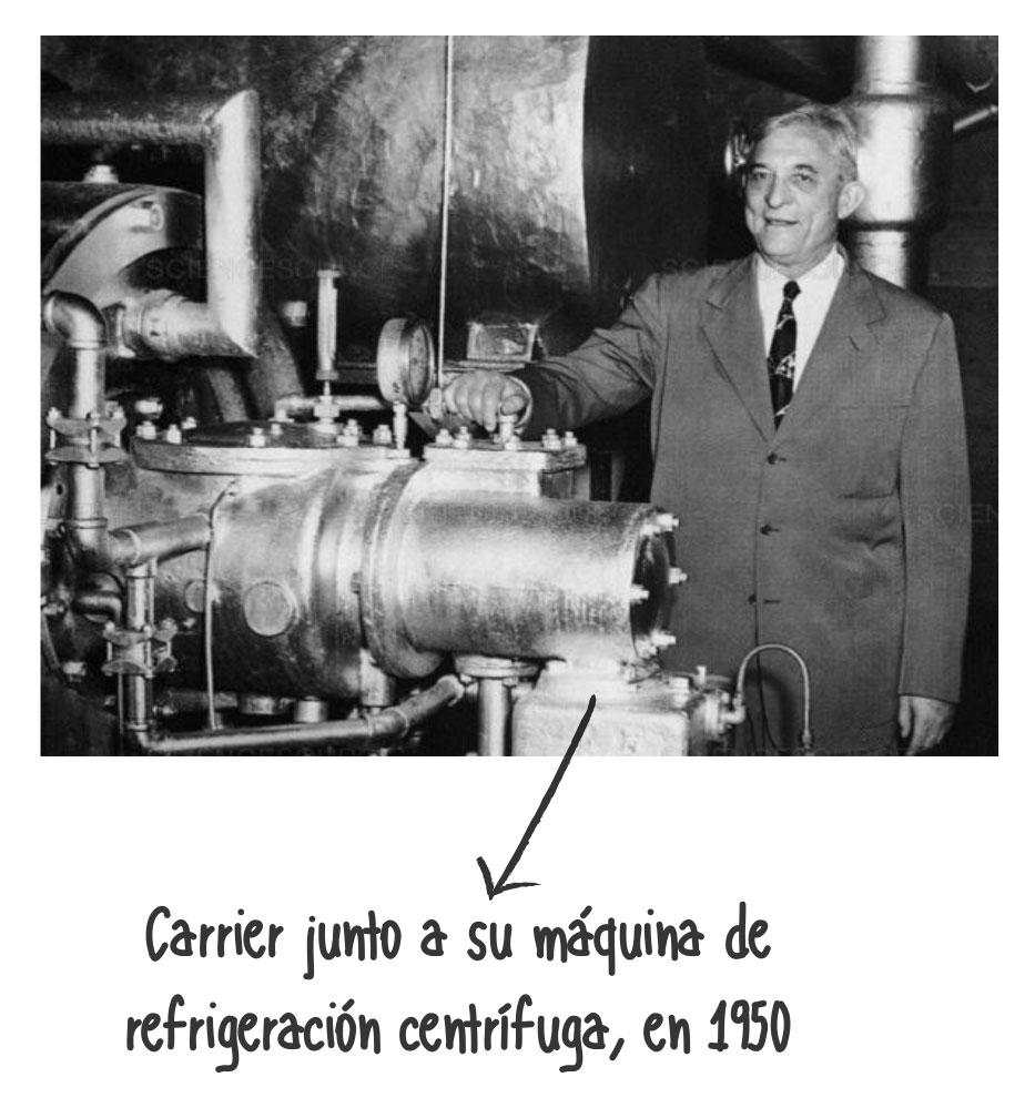 Carrier y su  sistema de regrigeracion 1950