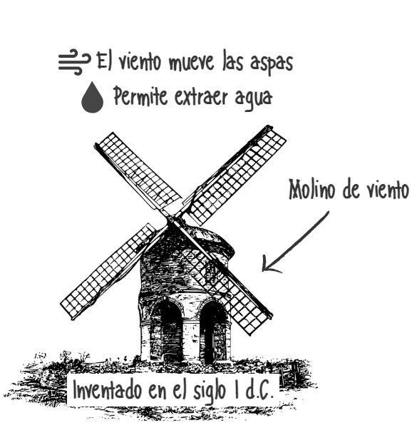 Molino de viento - Energía eólica
