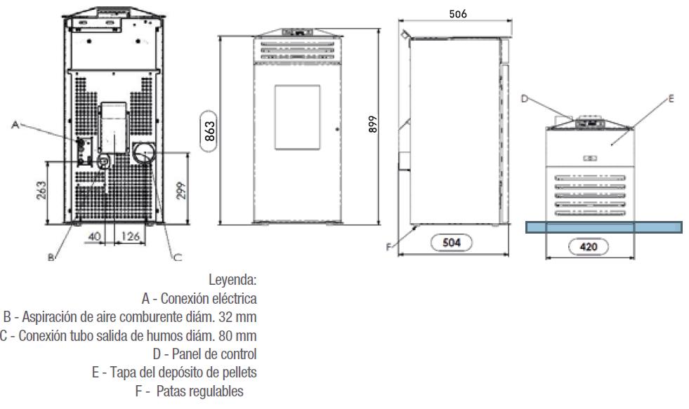 Esquema de dimensiones Estufa de pellets Ferroli Lira Plus