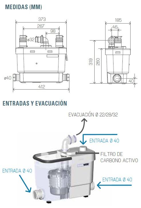 Dimensiones Bomba Evacuación Sanivite SFA