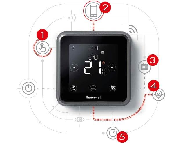 Ventajas del Termostato Wifi Honeywell Lyric T6 Inteligente