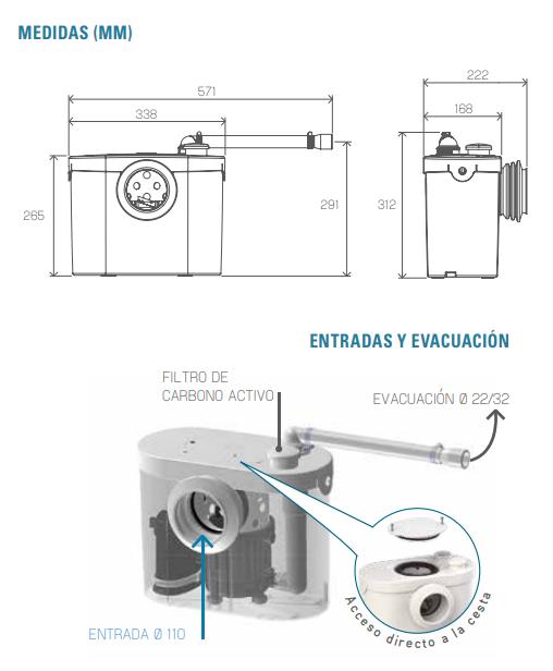 Medidas de Triturador WC Sanitrit Up
